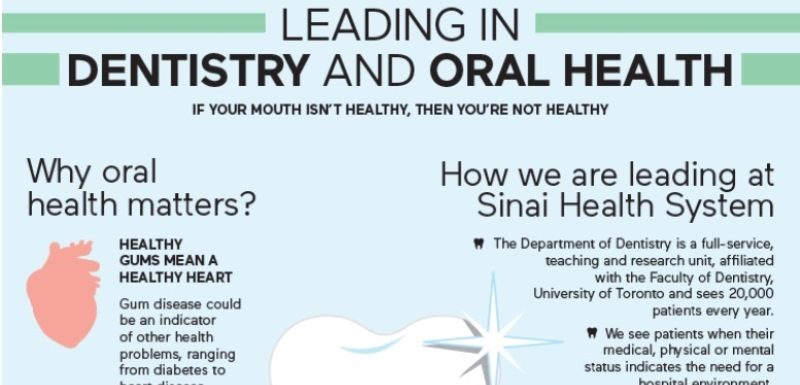 Sinai Health System is Leading in Dentistry and Oral Health Care