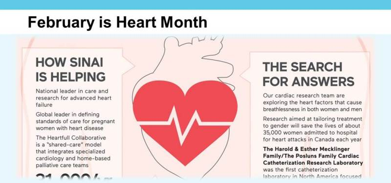 Infographic: Sinai Health System's leading cardiac care and research