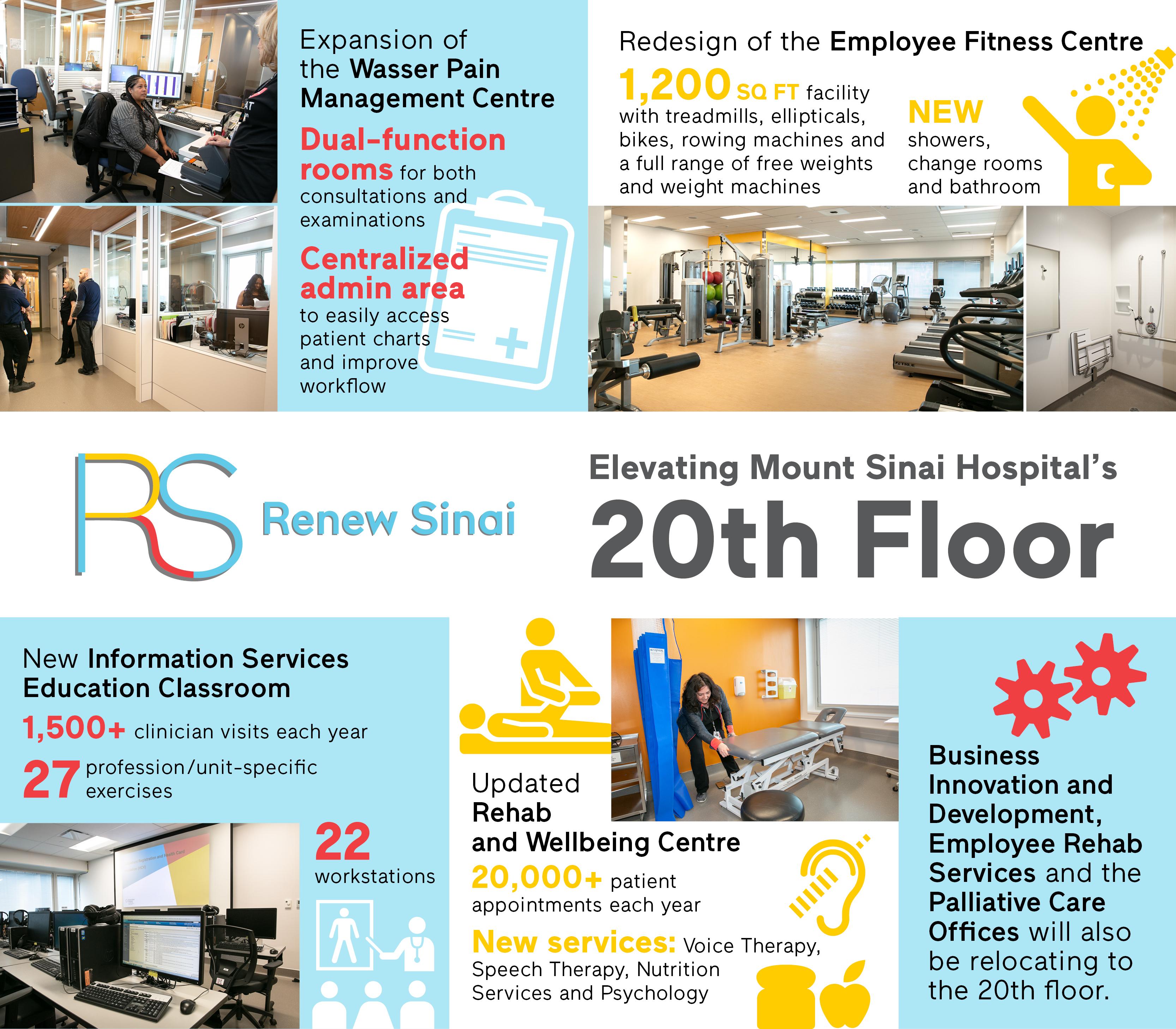 Elevating Mount Sinai Hospital's 20th Floor - Sinai Health