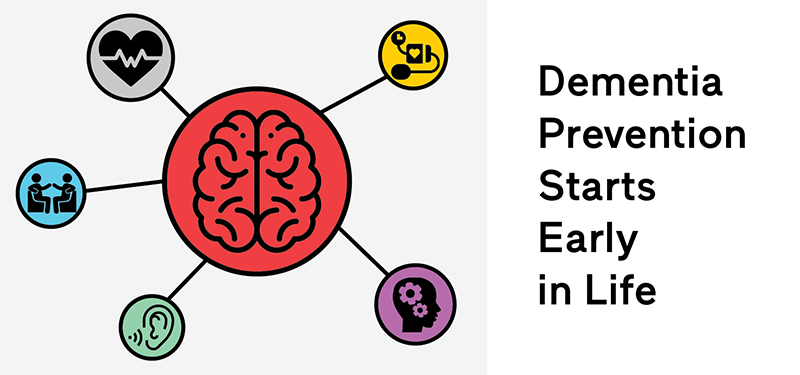 Dementia Prevention Starts Early in Life