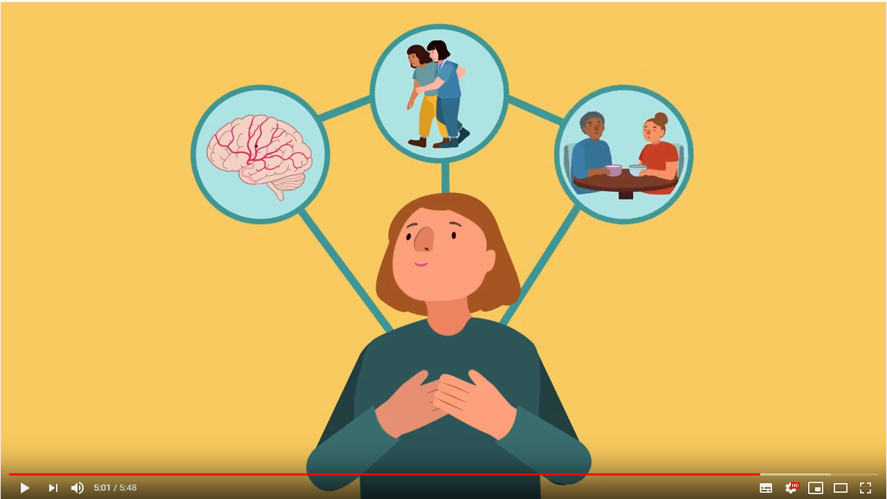 Video 2: Recovery After Stroke