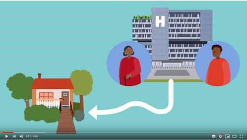 Video 6: Transition Home into the Community